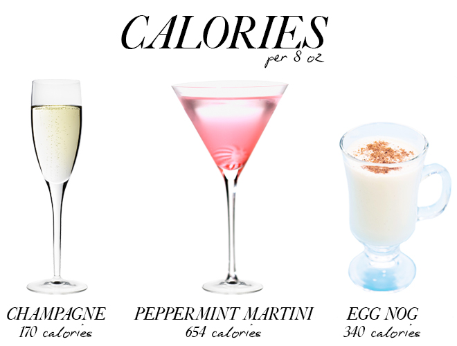 cocktails How to Stay Slim For The Holidays (And Still Eat!)