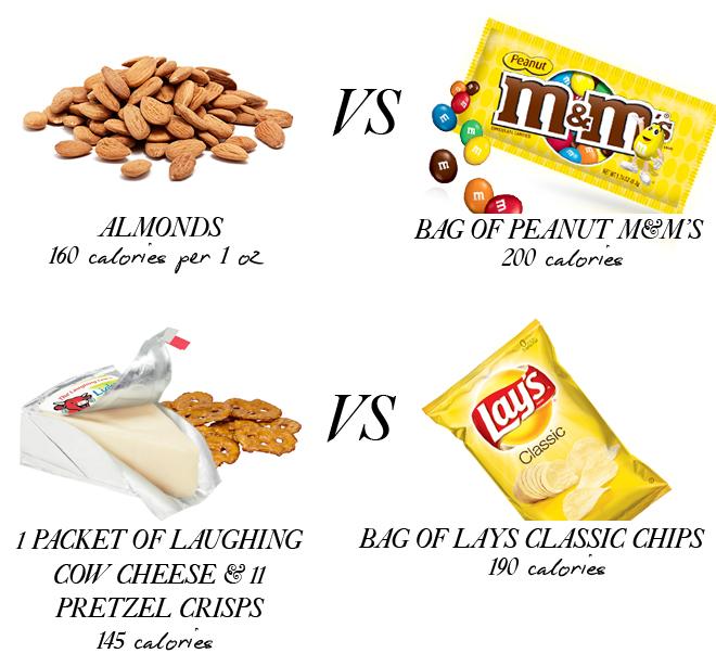 Calories in Snacks