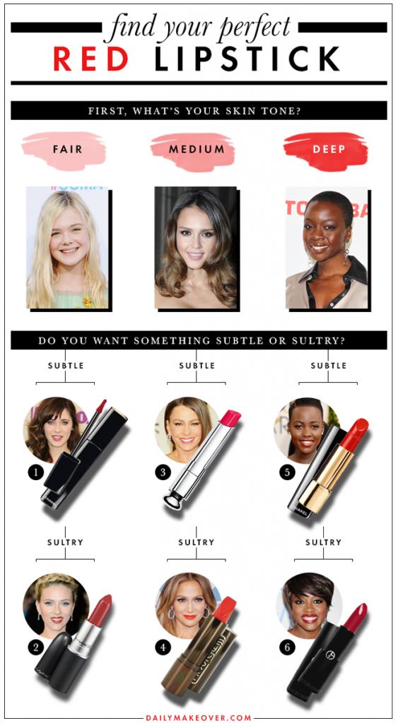 Red-Lipstick-Flowchart_V1